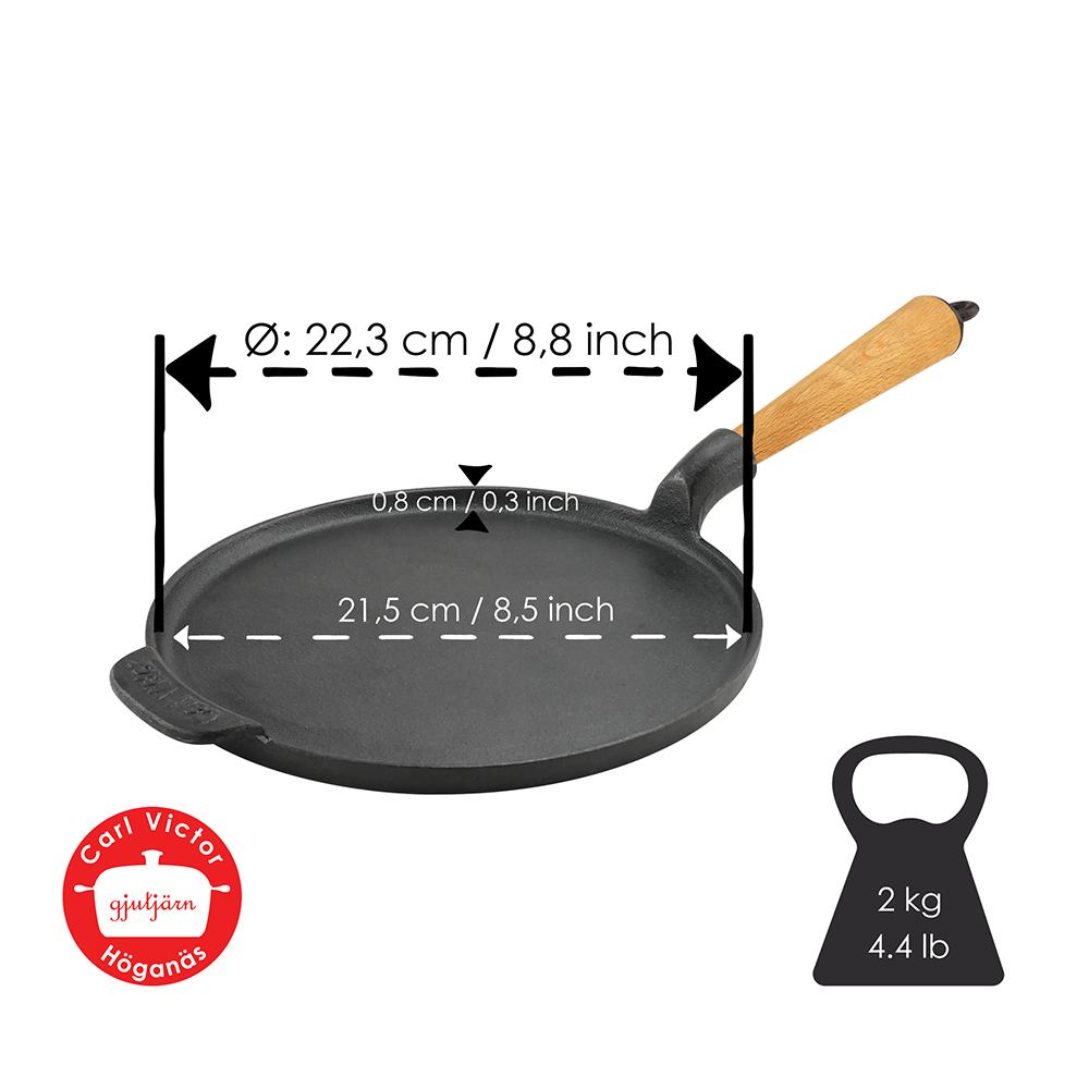cv-p23b-measures-120